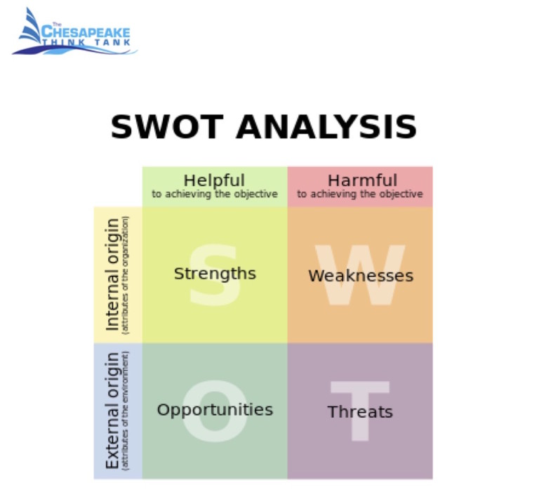 swot analysis of fitness first View homework help - fitness first swotdocx from marketing marketing at university of santo tomas swot analysis fitness first strengths 1 having a fitness first application 2.